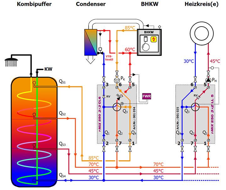 prinzipschaltbild-condenser-bkw